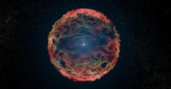 tecnologia disruptiva-supernova
