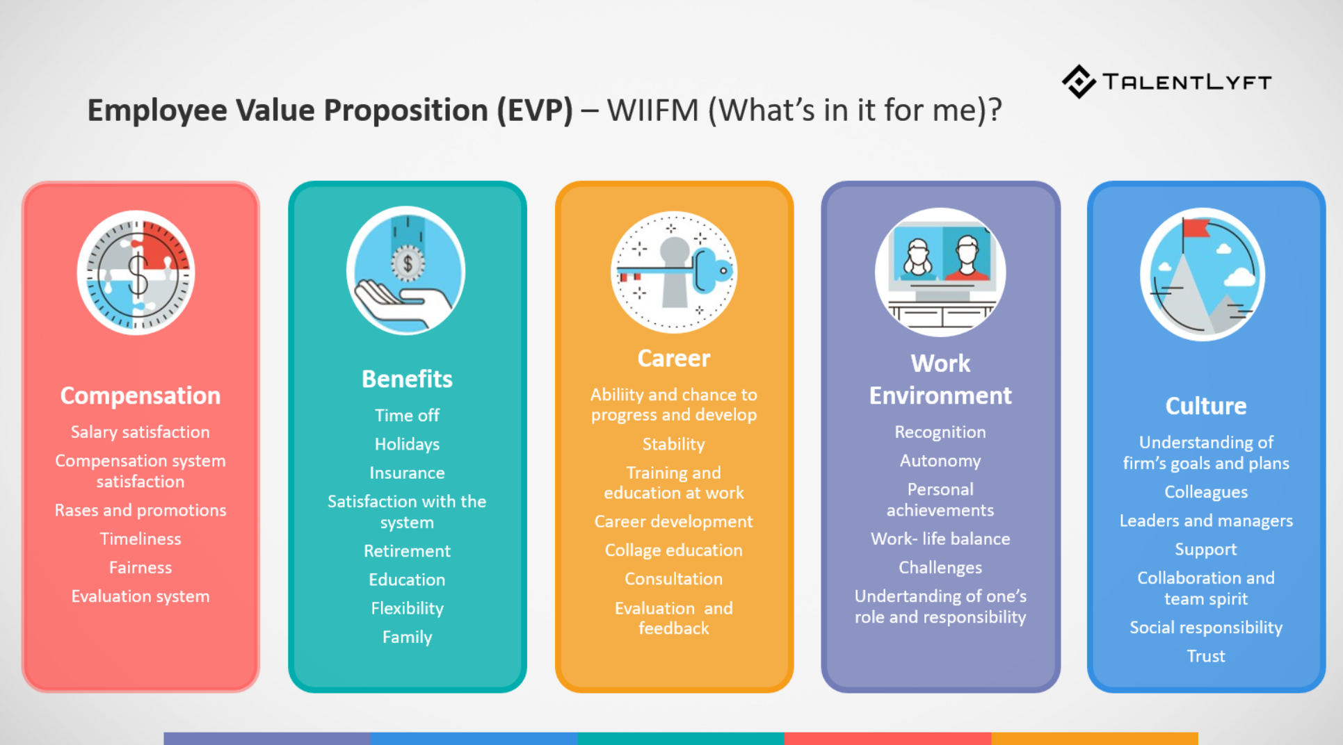employer-branding-employee-value-proposition-LHpAIS